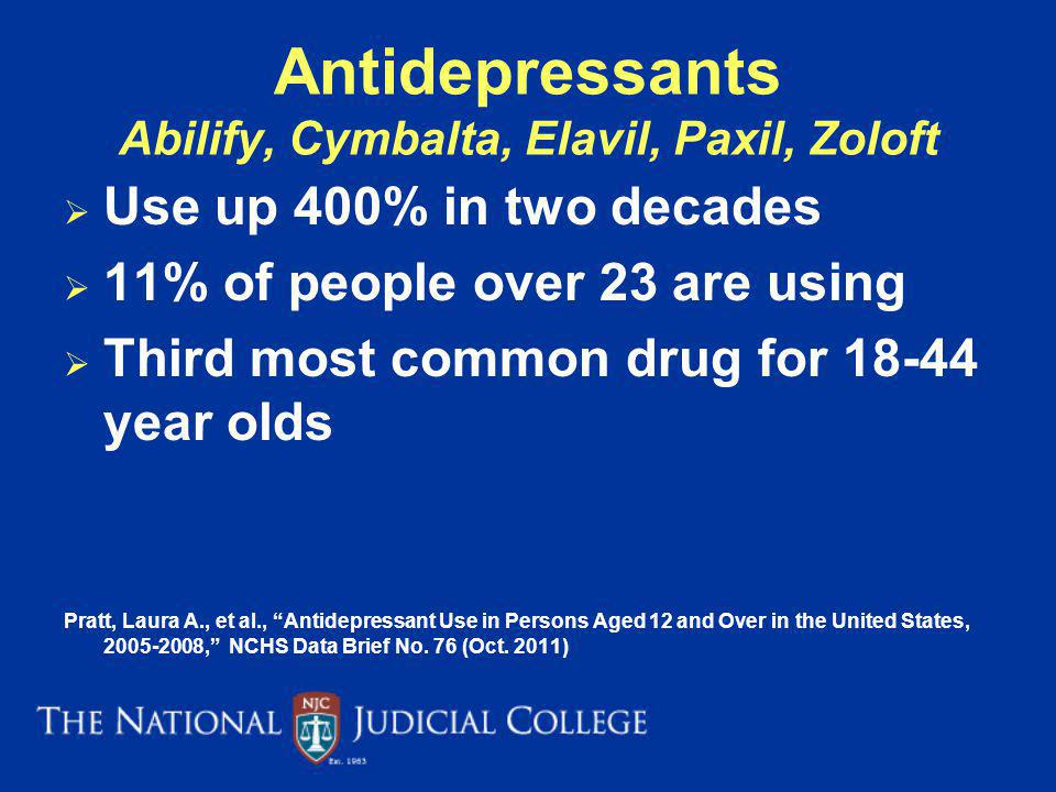 Antidepressants Abilify, Cymbalta, Elavil, Paxil, Zoloft Use up 400% in two decades 11% of people over 23 are using Third most common drug for 18-44 year olds Pratt, Laura A., et al., Antidepressant Use in Persons Aged 12 and Over in the United States, 2005-2008, NCHS Data Brief No.