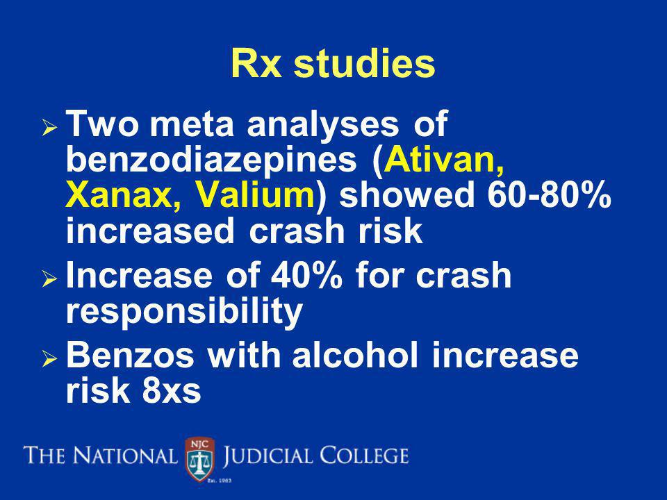 Rx studies Two meta analyses of benzodiazepines (Ativan, Xanax, Valium) showed 60-80% increased crash risk Increase of 40% for crash responsibility Benzos with alcohol increase risk 8xs