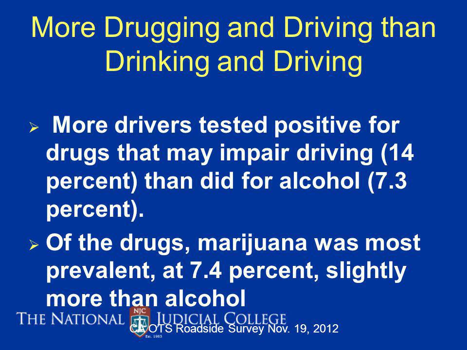 More Drugging and Driving than Drinking and Driving More drivers tested positive for drugs that may impair driving (14 percent) than did for alcohol (7.3 percent).