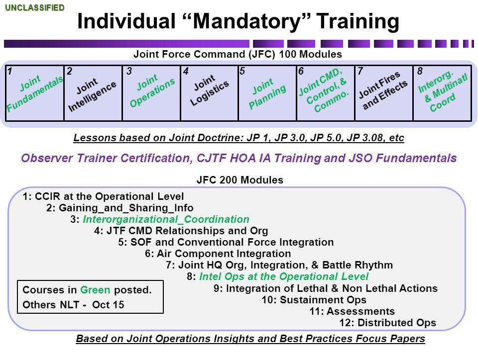Individual Mandatory Training JFC 200 Modules 1: CCIR at the Operational Level 2: Gaining_and_Sharing_Info 3: Interorganizational_Coordination 4: JTF