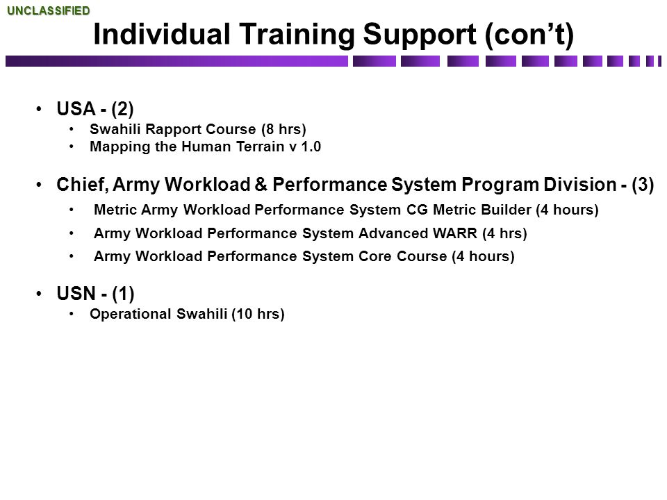 USA - (2) Swahili Rapport Course (8 hrs) Mapping the Human Terrain v 1.0 Chief, Army Workload & Performance System Program Division - (3) Metric Army