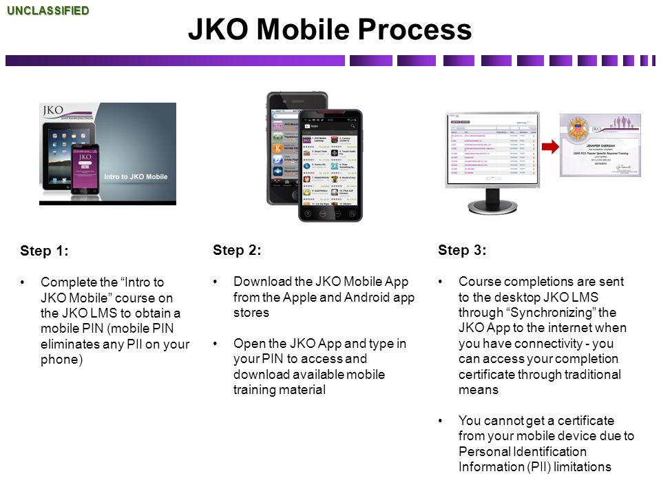 JKO Mobile ProcessUNCLASSIFIED Step 1: Complete the Intro to JKO Mobile course on the JKO LMS to obtain a mobile PIN (mobile PIN eliminates any PII on