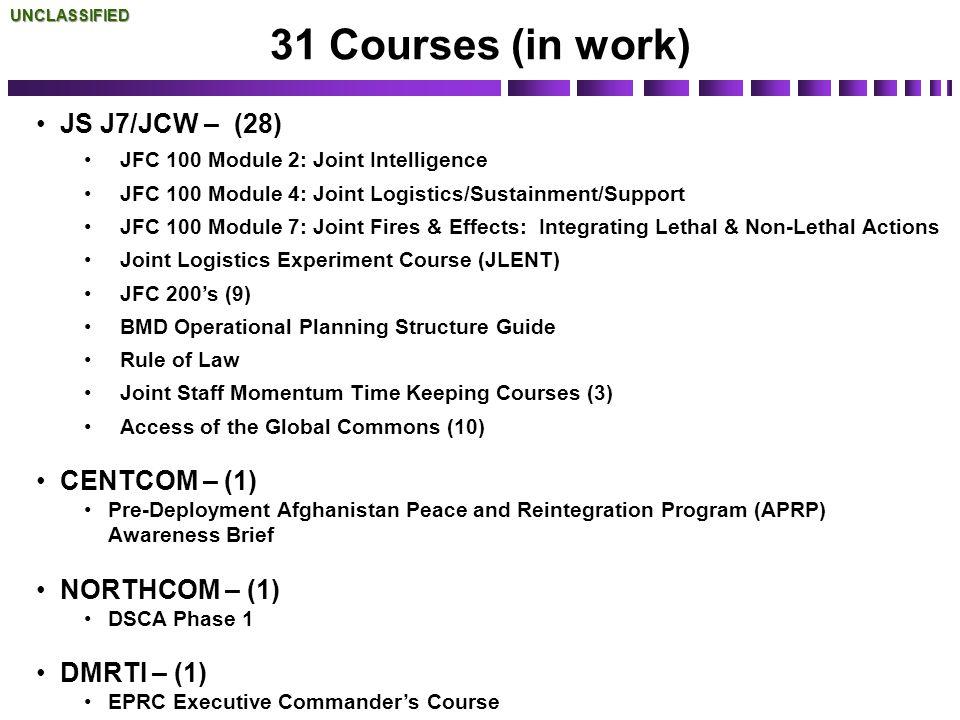 JS J7/JCW – (28) JFC 100 Module 2: Joint Intelligence JFC 100 Module 4: Joint Logistics/Sustainment/Support JFC 100 Module 7: Joint Fires & Effects: I
