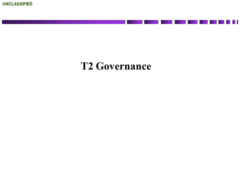 T2 GovernanceUNCLASSIFIED