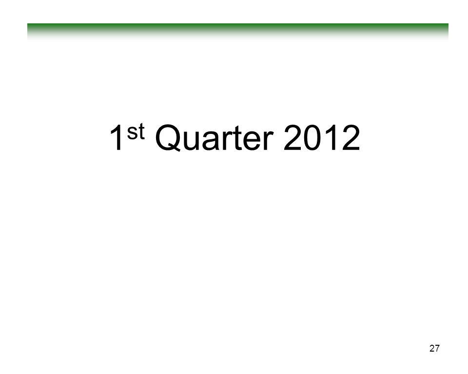 1 st Quarter 2012 27