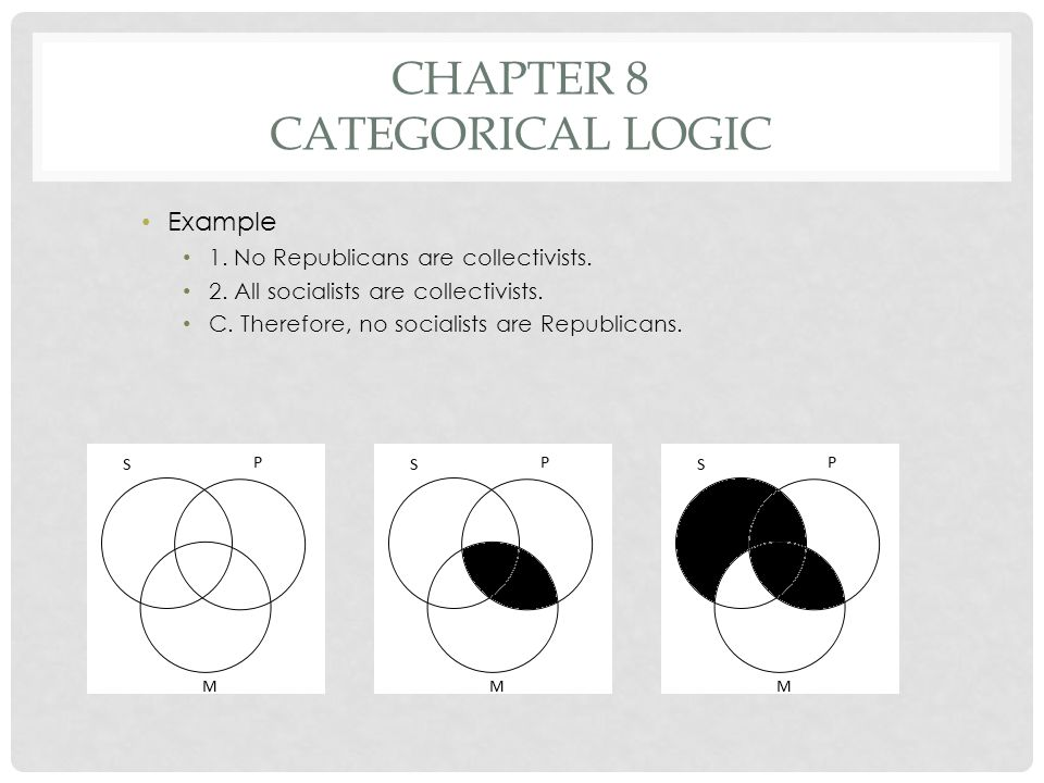 CHAPTER 8 CATEGORICAL LOGIC Example 1. No Republicans are collectivists. 2. All socialists are collectivists. C. Therefore, no socialists are Republic