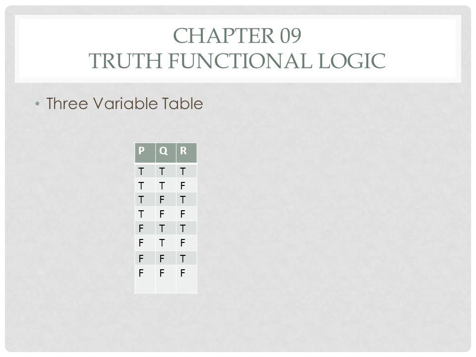 CHAPTER 09 TRUTH FUNCTIONAL LOGIC Three Variable Table PQR TTT TTF TFT TFF FTT FTF FFT FFF
