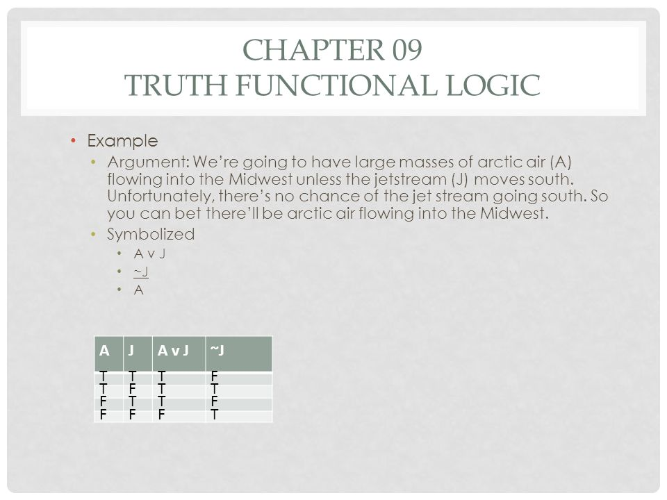 CHAPTER 09 TRUTH FUNCTIONAL LOGIC Example Argument: Were going to have large masses of arctic air (A) flowing into the Midwest unless the jetstream (J