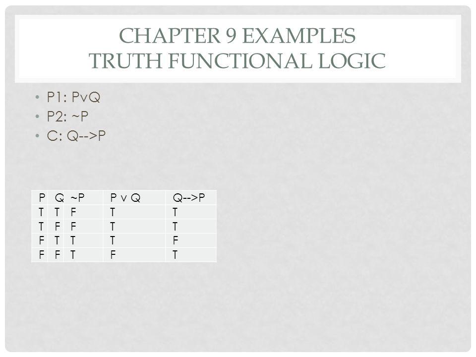 CHAPTER 9 EXAMPLES TRUTH FUNCTIONAL LOGIC P1: PvQ P2: ~P C: Q-->P PQ~PP v QQ-->P TTFTT TFFTT FTTTF FFTFT