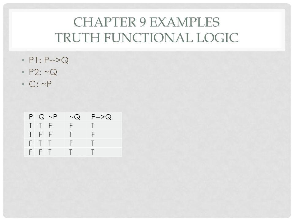 CHAPTER 9 EXAMPLES TRUTH FUNCTIONAL LOGIC P1: P-->Q P2: ~Q C: ~P PQ~P~QP-->Q TTFFT TFFTF FTTFT FFTTT