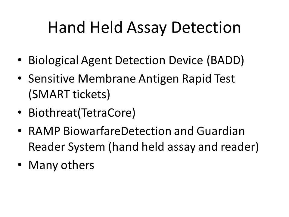 Hand Held Assay (HHA) Components