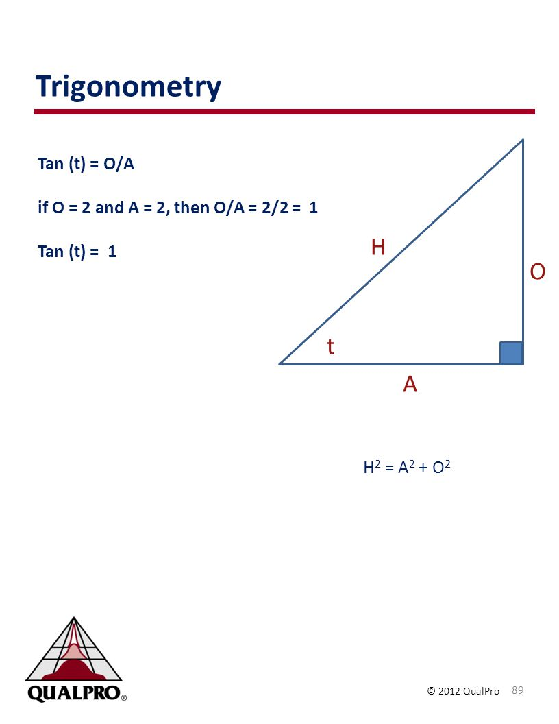 © 2012 QualPro Trigonometry 89 Tan (t) = O/A if O = 2 and A = 2, then O/A = 2/2 = 1 Tan (t) = 1 t A O H H 2 = A 2 + O 2