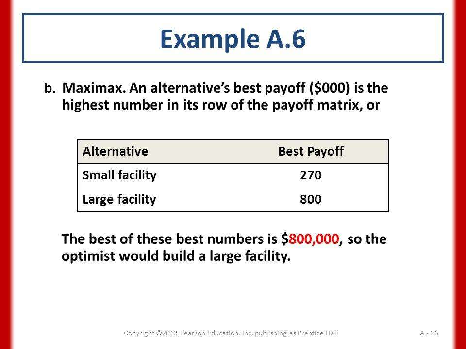 Example A.6 b.Maximax.