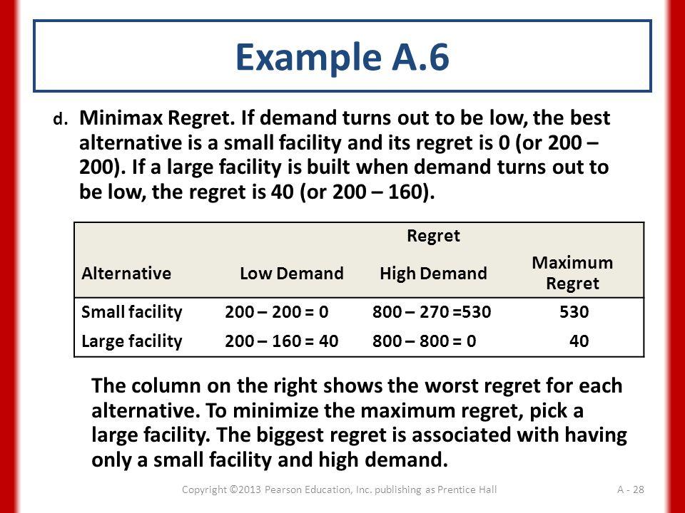 Example A.6 d.Minimax Regret.