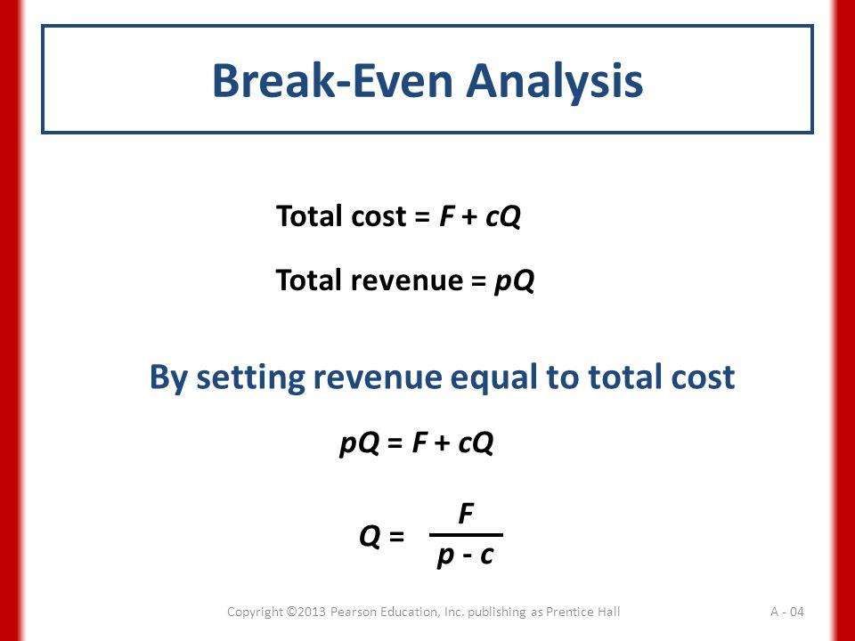 Break-Even Analysis By setting revenue equal to total cost pQ = F + cQ Q = F p - c Total cost = F + cQ Total revenue = pQ Copyright ©2013 Pearson Education, Inc.