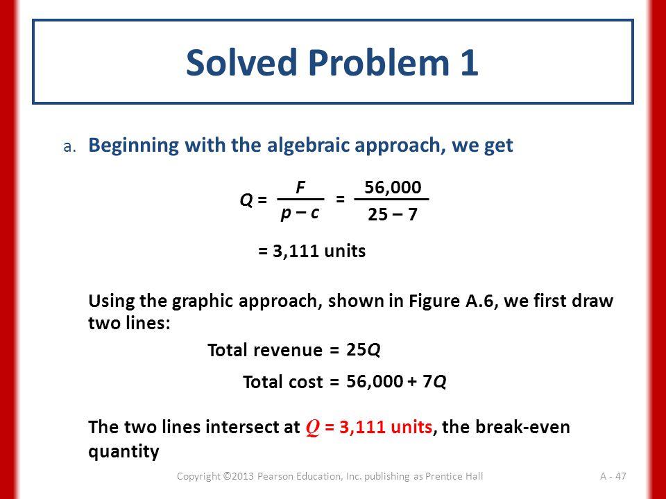 Solved Problem 1 a.