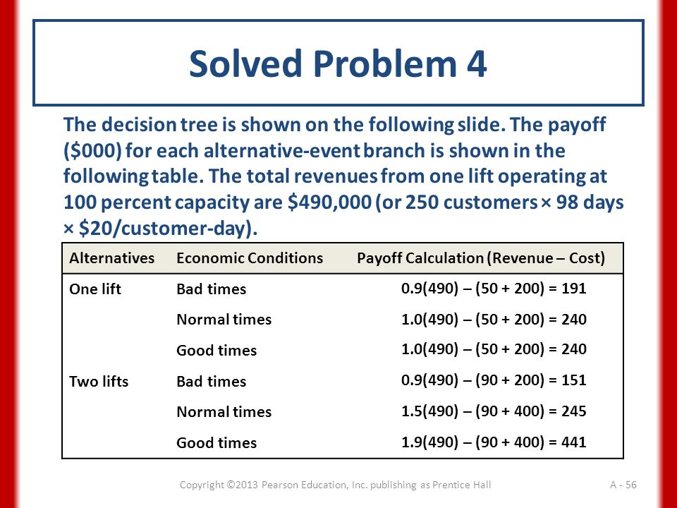 Solved Problem 4 The decision tree is shown on the following slide.