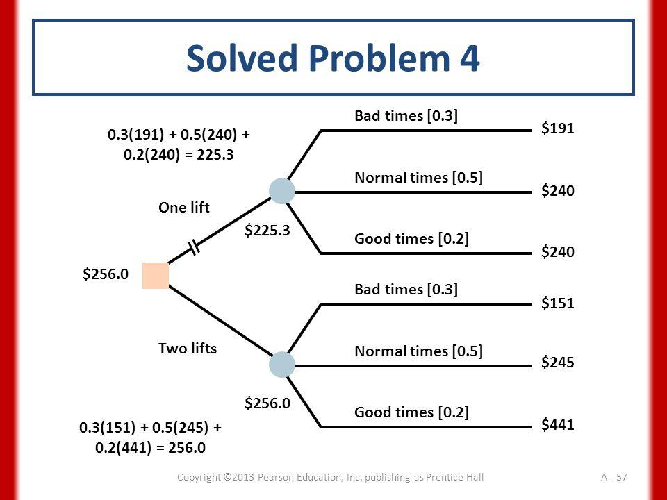 Bad times [0.3] Normal times [0.5] Good times [0.2] $191 $240 Bad times [0.3] Normal times [0.5] Good times [0.2] $151 $245 $441 One lift Two lifts $256.0 $225.3 $256.0 Solved Problem 4 0.3(191) + 0.5(240) + 0.2(240) = 225.3 0.3(151) + 0.5(245) + 0.2(441) = 256.0 A - 57Copyright ©2013 Pearson Education, Inc.