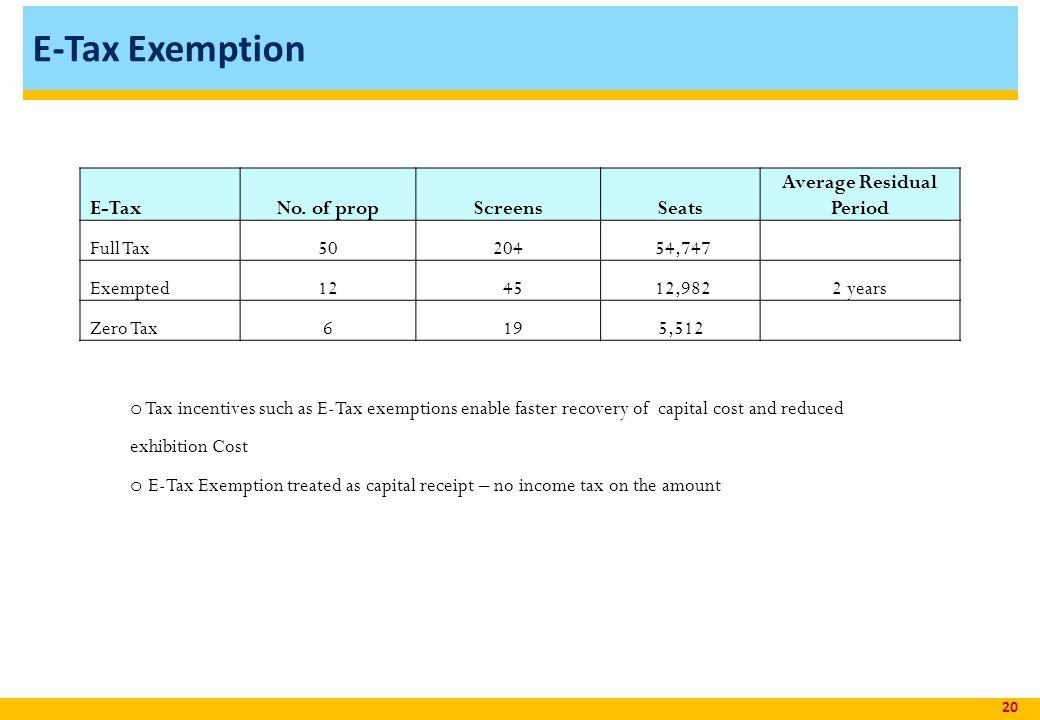 E-Tax Exemption 20 E-TaxNo.