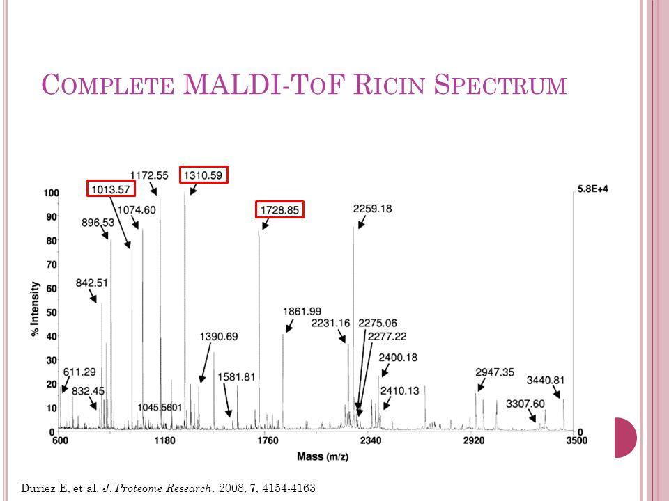 Duriez E, et al. J. Proteome Research. 2008, 7, 4154-4163 C OMPLETE MALDI-T O F R ICIN S PECTRUM