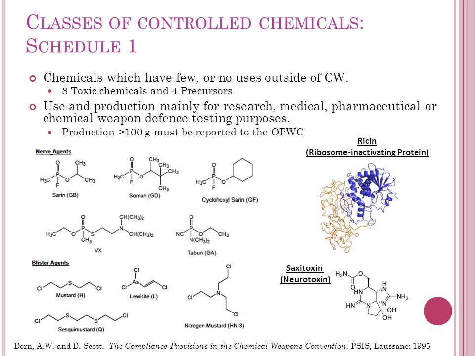 C LASSES OF CONTROLLED CHEMICALS : S CHEDULE 2 Chemicals which have legitimate small-scale applications.
