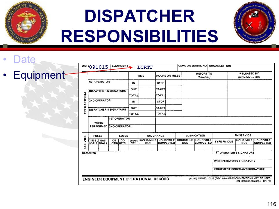 116 ENGINEER EQUIPMENT INSTRUCTION COMPANY DISPATCHER RESPONSIBILITIES Date Equipment 091015 LCRTF