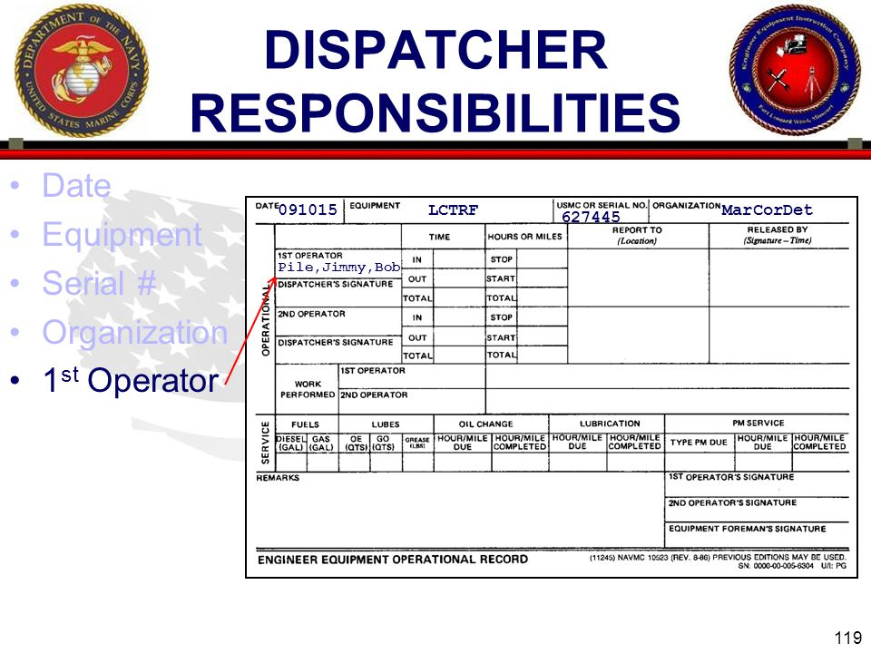 119 ENGINEER EQUIPMENT INSTRUCTION COMPANY DISPATCHER RESPONSIBILITIES Date Equipment Serial # Organization 1 st Operator 091015 LCTRF 627445 MarCorDet Pile,Jimmy,Bob