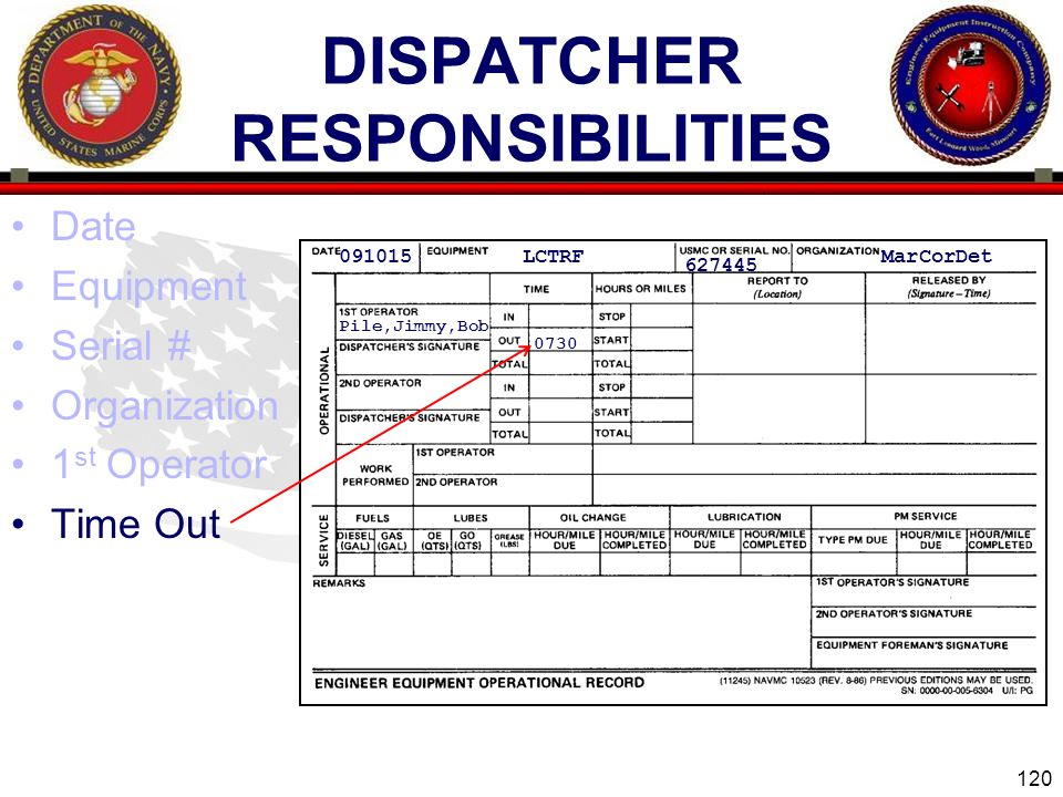 120 ENGINEER EQUIPMENT INSTRUCTION COMPANY DISPATCHER RESPONSIBILITIES Date Equipment Serial # Organization 1 st Operator Time Out 091015 LCTRF 627445 MarCorDet Pile,Jimmy,Bob 0730