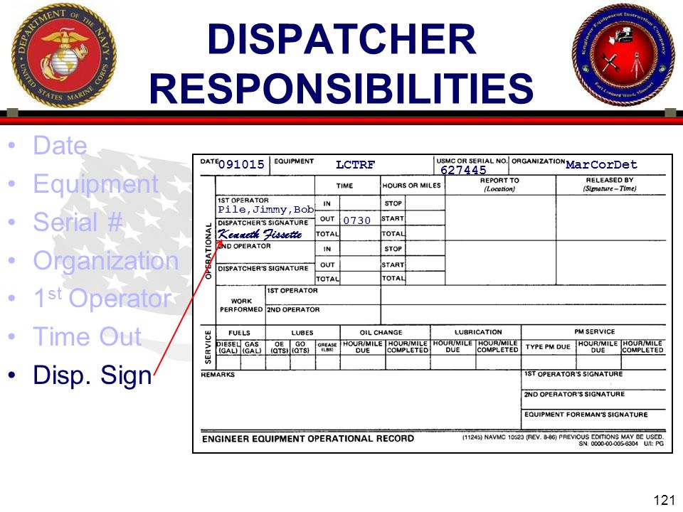 121 ENGINEER EQUIPMENT INSTRUCTION COMPANY DISPATCHER RESPONSIBILITIES Date Equipment Serial # Organization 1 st Operator Time Out Disp.