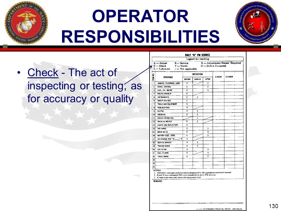 130 ENGINEER EQUIPMENT INSTRUCTION COMPANY OPERATOR RESPONSIBILITIES Check - The act of inspecting or testing, as for accuracy or quality