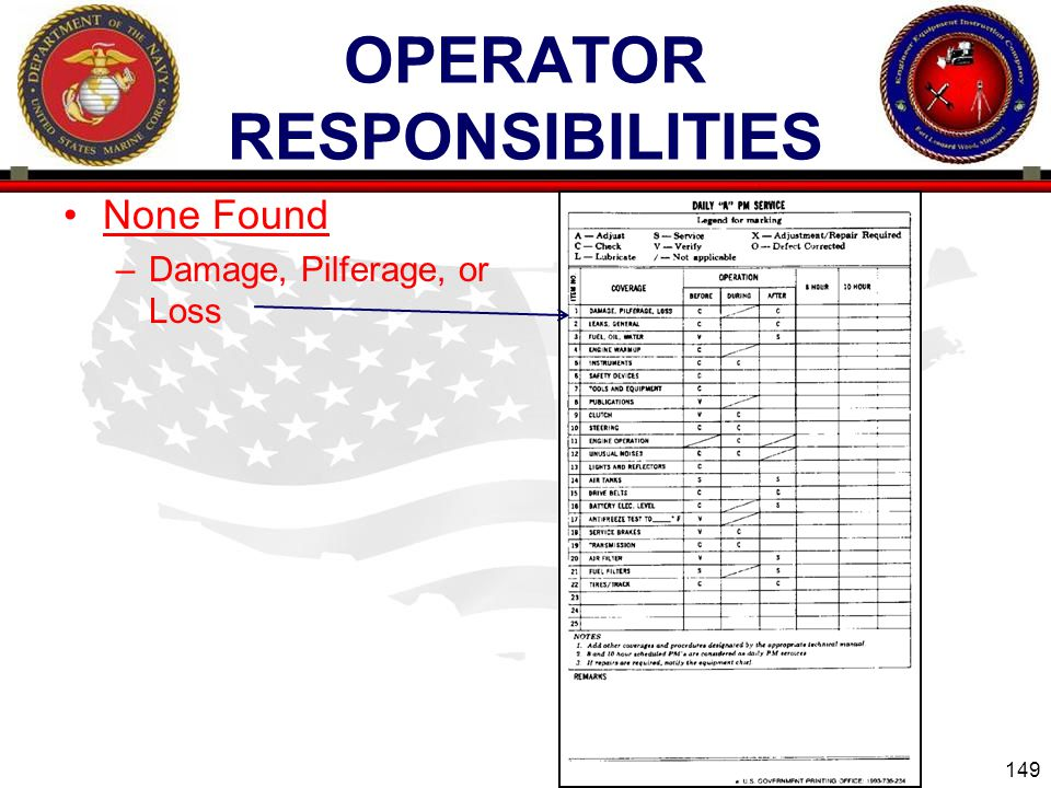 149 ENGINEER EQUIPMENT INSTRUCTION COMPANY OPERATOR RESPONSIBILITIES None Found –Damage, Pilferage, or Loss
