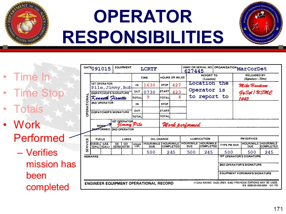171 ENGINEER EQUIPMENT INSTRUCTION COMPANY OPERATOR RESPONSIBILITIES Time In Time Stop Totals Work Performed –Verifies mission has been completed 091015 LCRTF 627445 MarCorDet Pile,Jimmy,Bob 0730 Kenneth Fissette Location the Operator is to report to 500 245 500 245 500 500 245 423 Mike Hardcore GySgt / USMC 1445 1630427 9 4 Jimmy Pile Work performed