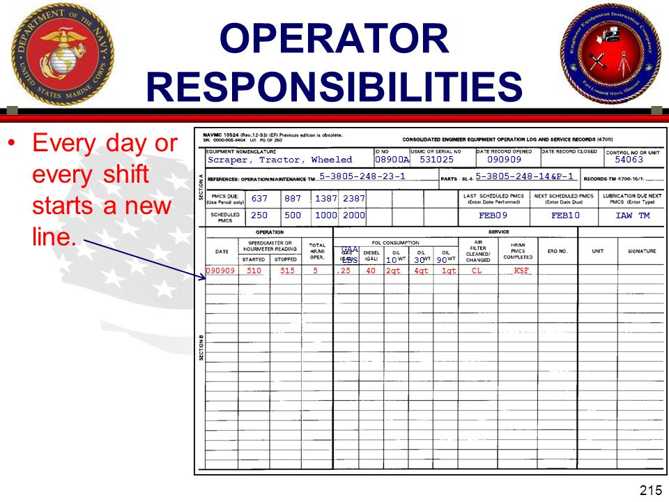 215 ENGINEER EQUIPMENT INSTRUCTION COMPANY OPERATOR RESPONSIBILITIES Every day or every shift starts a new line.