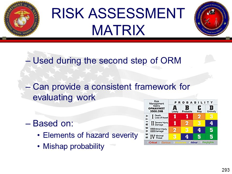 293 ENGINEER EQUIPMENT INSTRUCTION COMPANY RISK ASSESSMENT MATRIX –Used during the second step of ORM –Can provide a consistent framework for evaluating work –Based on: Elements of hazard severity Mishap probability Slide 293