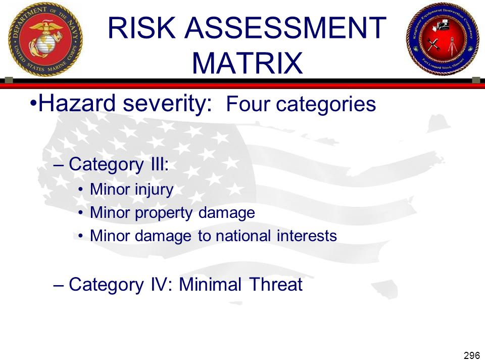 296 ENGINEER EQUIPMENT INSTRUCTION COMPANY RISK ASSESSMENT MATRIX Hazard severity: Four categories –Category III: Minor injury Minor property damage Minor damage to national interests –Category IV: Minimal Threat Slide 296