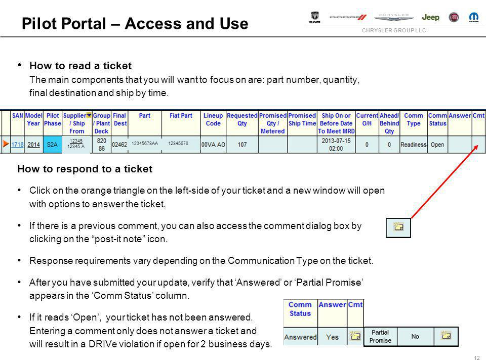 CHRYSLER GROUP LLC 12345 12345 A 12345678AA 12345678 Pilot Portal – Access and Use 12 How to read a ticket The main components that you will want to f