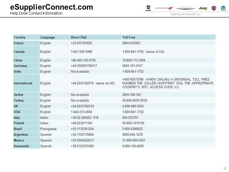 CHRYSLER GROUP LLC eSupplierConnect.com Help Desk Contact Information 22 CountryLanguageDirect DialToll Free FranceEnglish+33-9751818250800-910563 Can