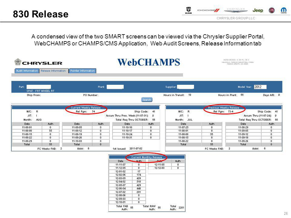 CHRYSLER GROUP LLC 830 Release A condensed view of the two SMART screens can be viewed via the Chrysler Supplier Portal, WebCHAMPS or CHAMPS/CMS Appli