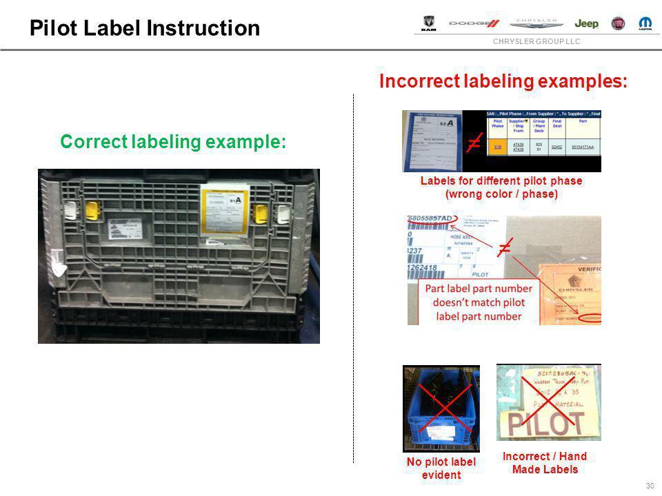 CHRYSLER GROUP LLC Pilot Label Instruction Correct labeling example: Incorrect labeling examples: No pilot label evident Incorrect / Hand Made Labels