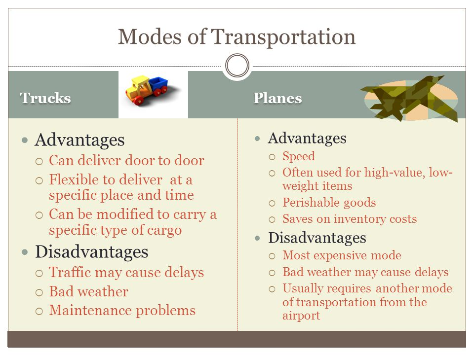 Trucks Planes Advantages Can deliver door to door Flexible to deliver at a specific place and time Can be modified to carry a specific type of cargo Disadvantages Traffic may cause delays Bad weather Maintenance problems Advantages Speed Often used for high-value, low- weight items Perishable goods Saves on inventory costs Disadvantages Most expensive mode Bad weather may cause delays Usually requires another mode of transportation from the airport Modes of Transportation