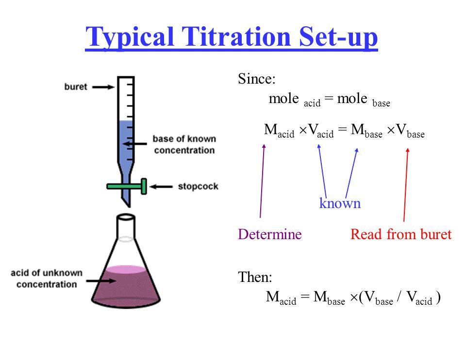 Typical Titration Set-up M acid V acid = M base V base mole acid = mole base known Read from buretDetermine M acid = M base (V base / V acid ) Since: