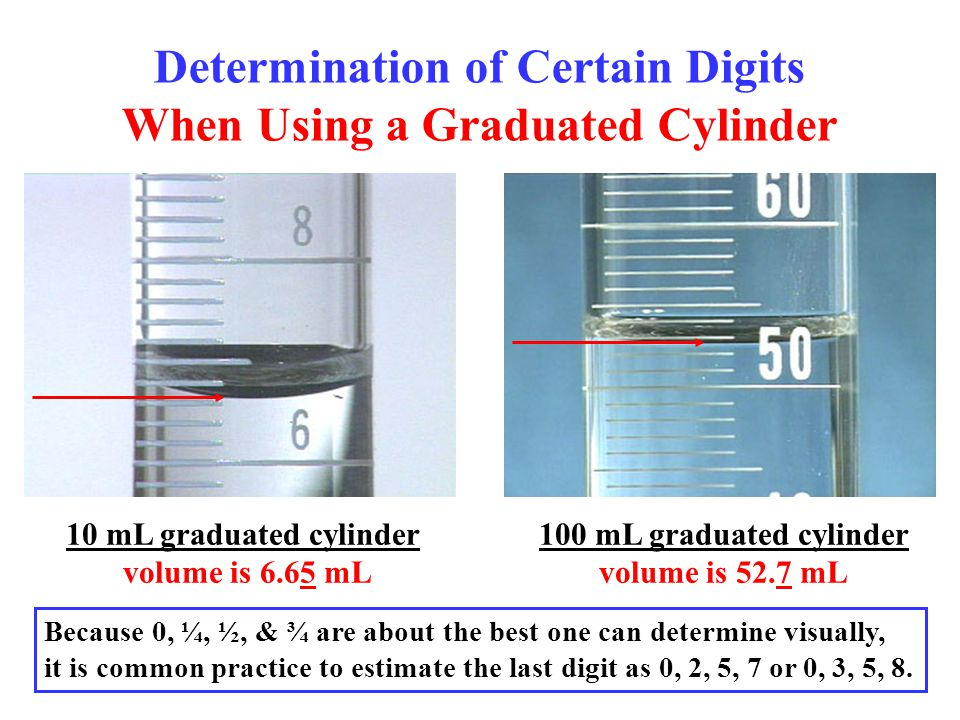 10 mL graduated cylinder volume is 6.65 mL 100 mL graduated cylinder volume is 52.7 mL Determination of Certain Digits When Using a Graduated Cylinder