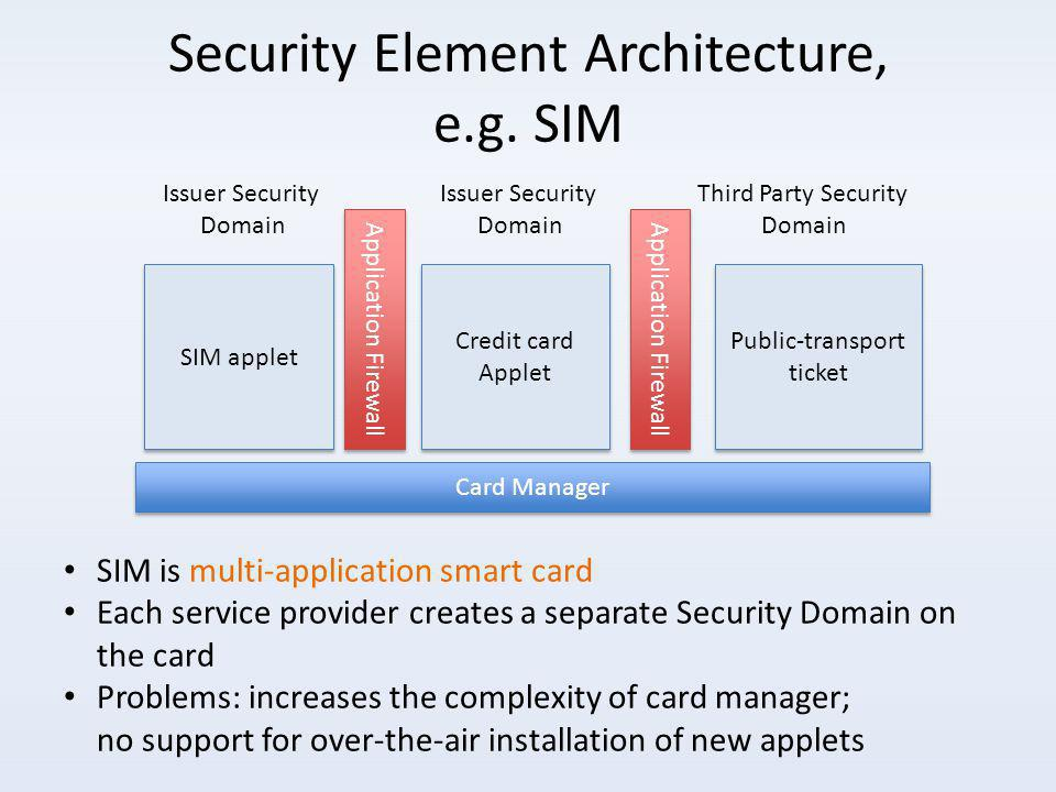 Security Element Architecture, e.g.