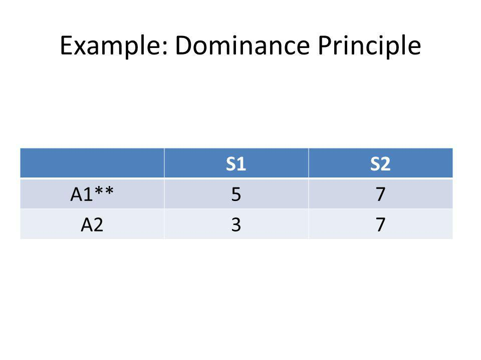 Example: Dominance Principle S1S2 A1**57 A237