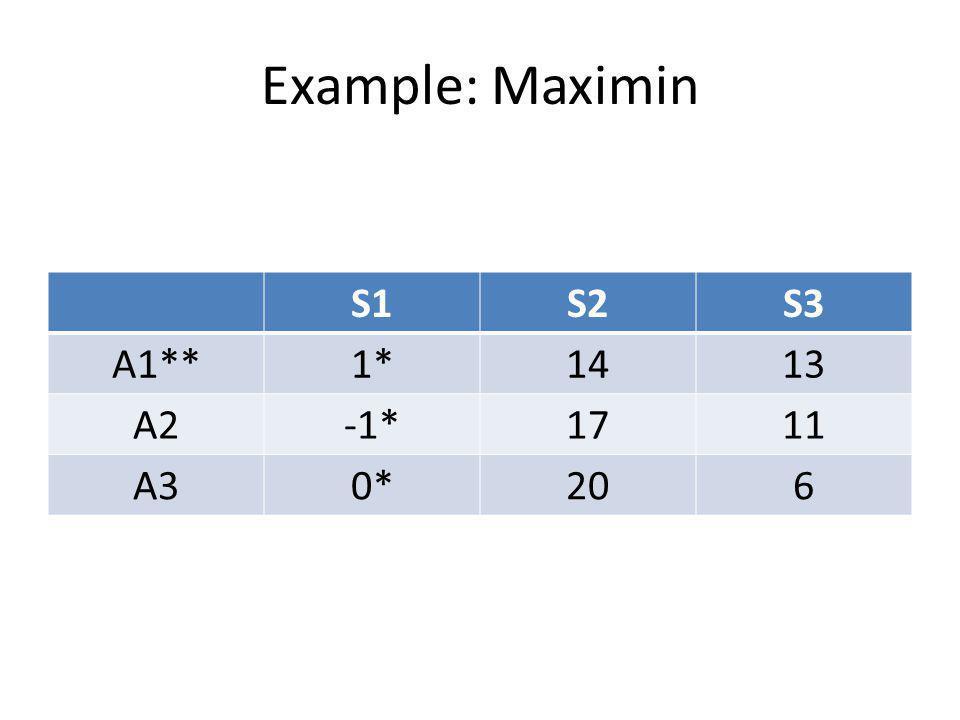 Example: Maximin S1S2S3 A1**1*1413 A2-1*1711 A30*206