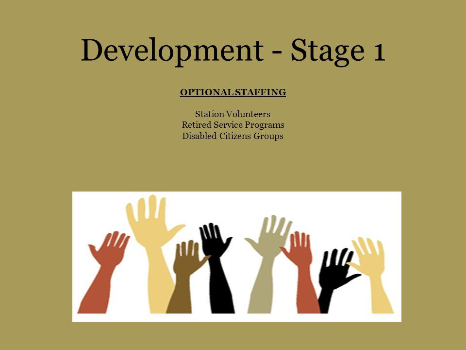 Development - Stage 1 OPTIONAL STAFFING Station Volunteers Retired Service Programs Disabled Citizens Groups