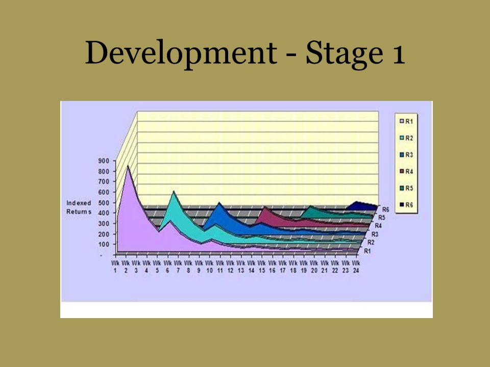 Development - Stage 1