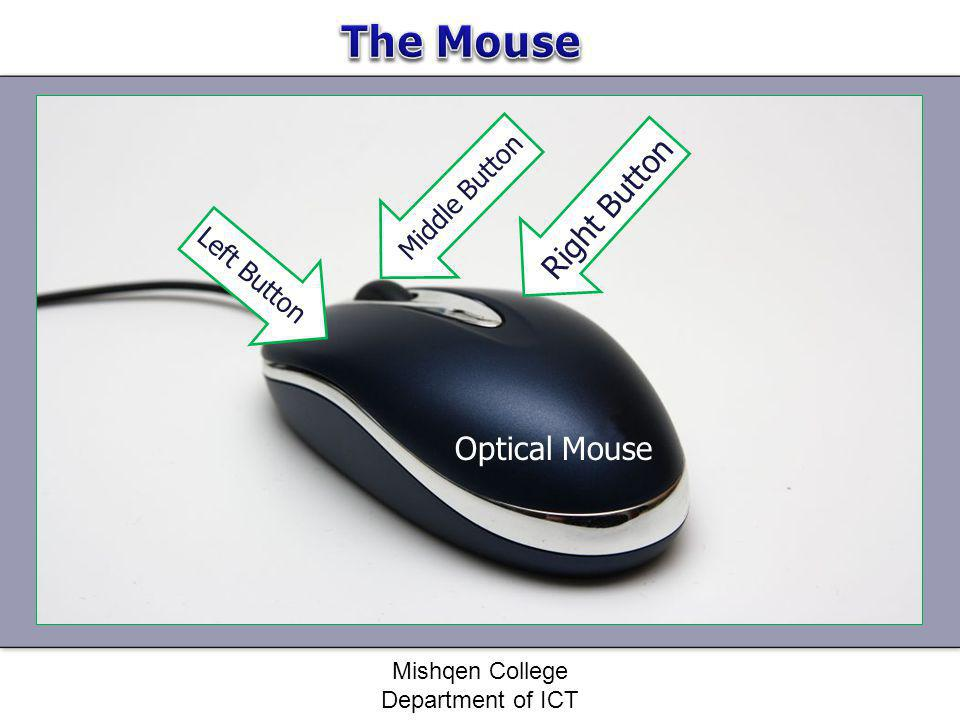 Left Button Mishqen College Department of ICT Middle Button Right Button Optical Mouse