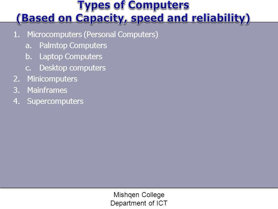 1.Microcomputers (Personal Computers) a.Palmtop Computers b.Laptop Computers c.Desktop computers 2.Minicomputers 3.Mainframes 4.Supercomputers Mishqen