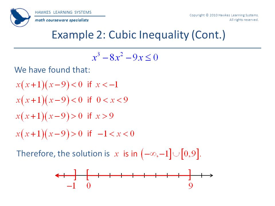 HAWKES LEARNING SYSTEMS math courseware specialists Copyright © 2010 Hawkes Learning Systems. All rights reserved. Example 2: Cubic Inequality (Cont.)